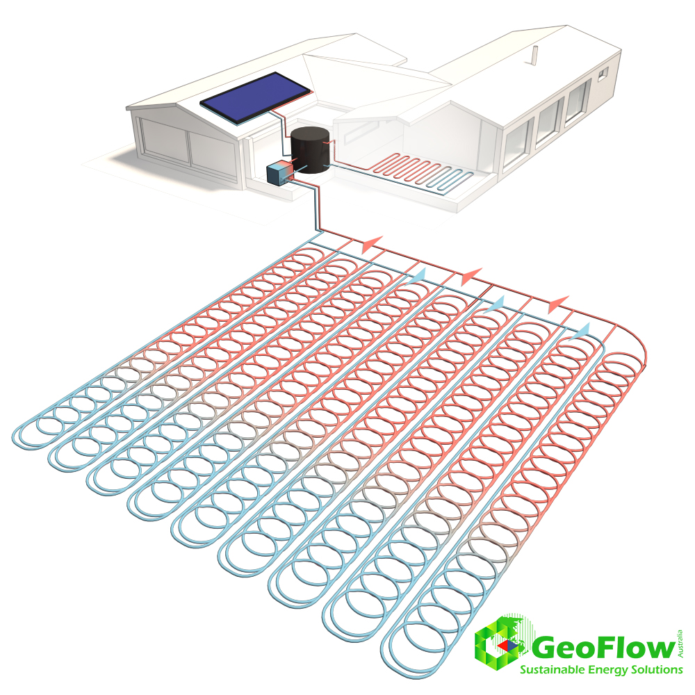 Geoflow Geothermal system, Efficient way of Heating and Cooling​