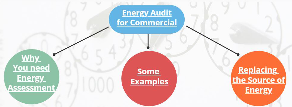 Geoflow energy audit for commercial