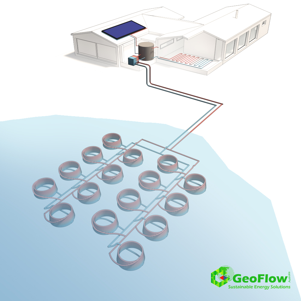 Geoflow water Coil Geothermal Heating and cooling System