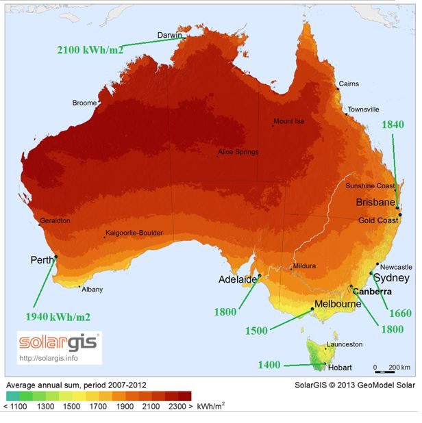 annual sum of total solar irradiation on horizontal surface in some of Australian Cities