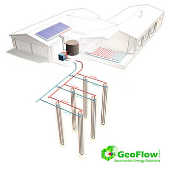 Geoflow Vertical geothermal heating and cooling solution